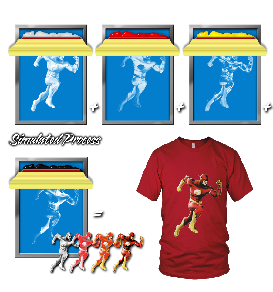 Simulated Process – Custom T-shirt Printing | Design your own ...